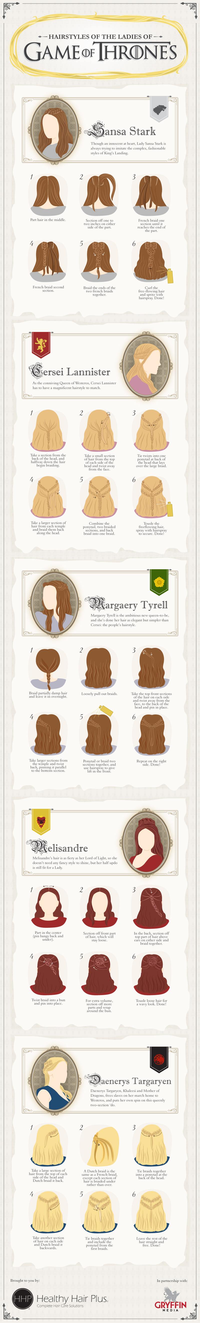 Game of Thrones How to Hairstyles
